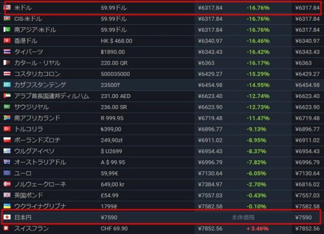 PC版デス・ストランディングが安い海外ゲームキー販売サイト比較4