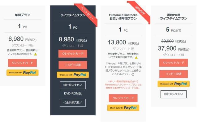 【最新版】Filmora9(フィモーラ9)を最安値で購入する方法